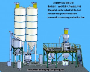 Cement-Batching-Plant